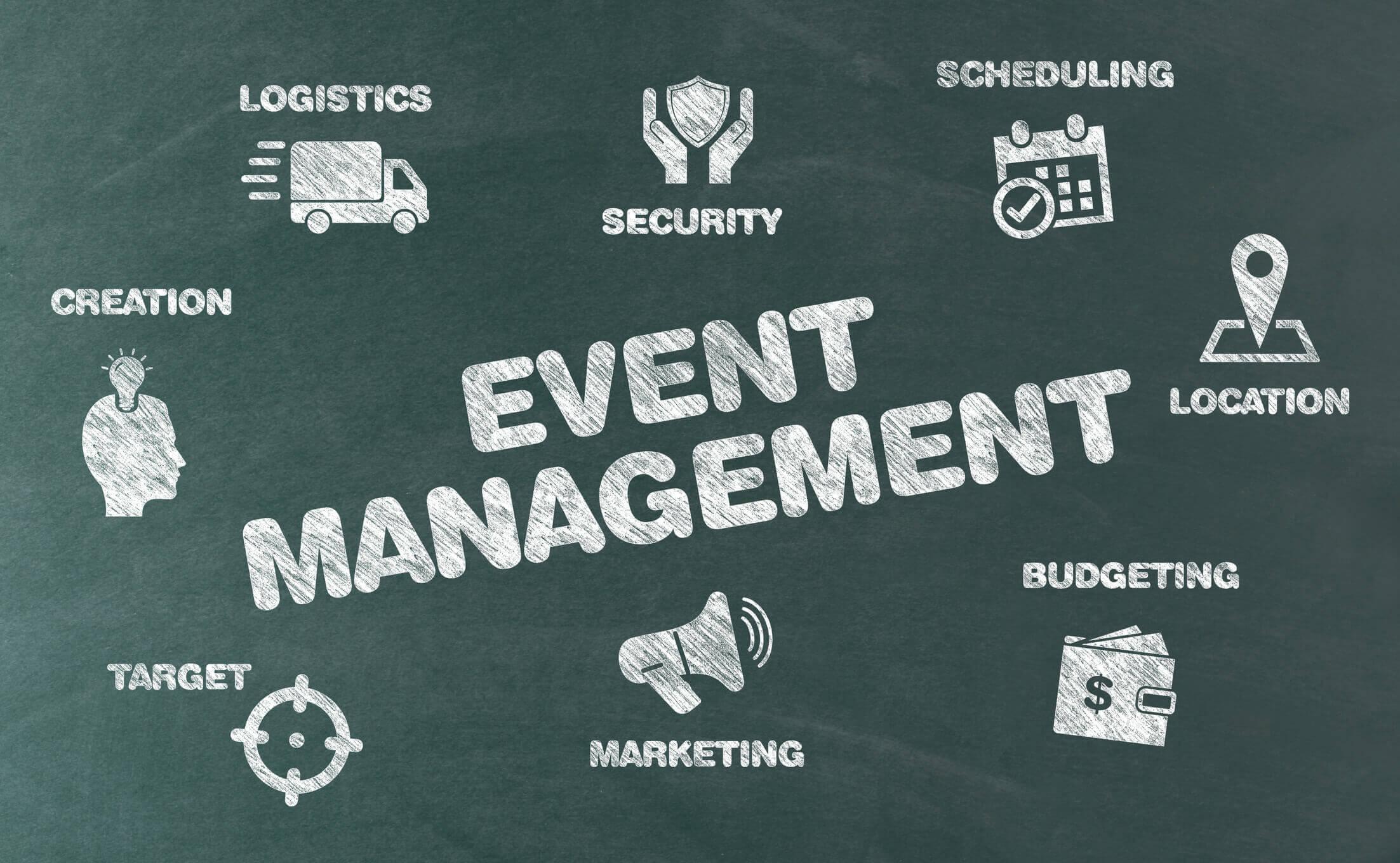 הפקת אירועים